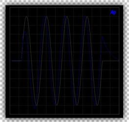 Phase Distortion At Low Frequencies. Please CLick On Image To Enlarge.