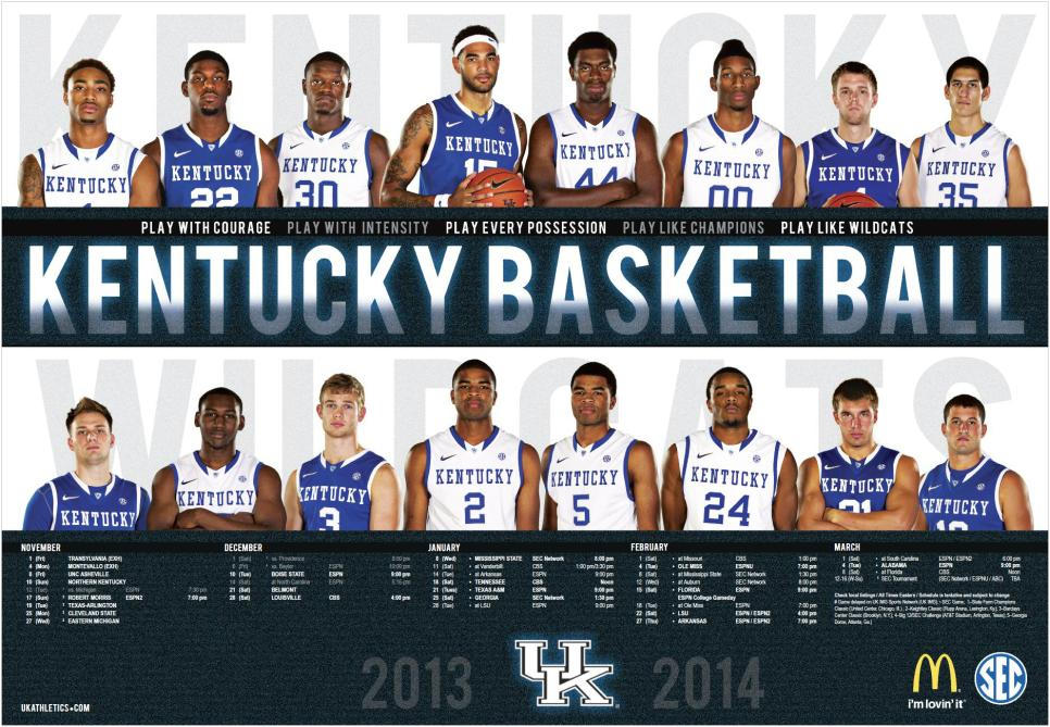 Kentucky Basketball Wallpapers Group (69+)