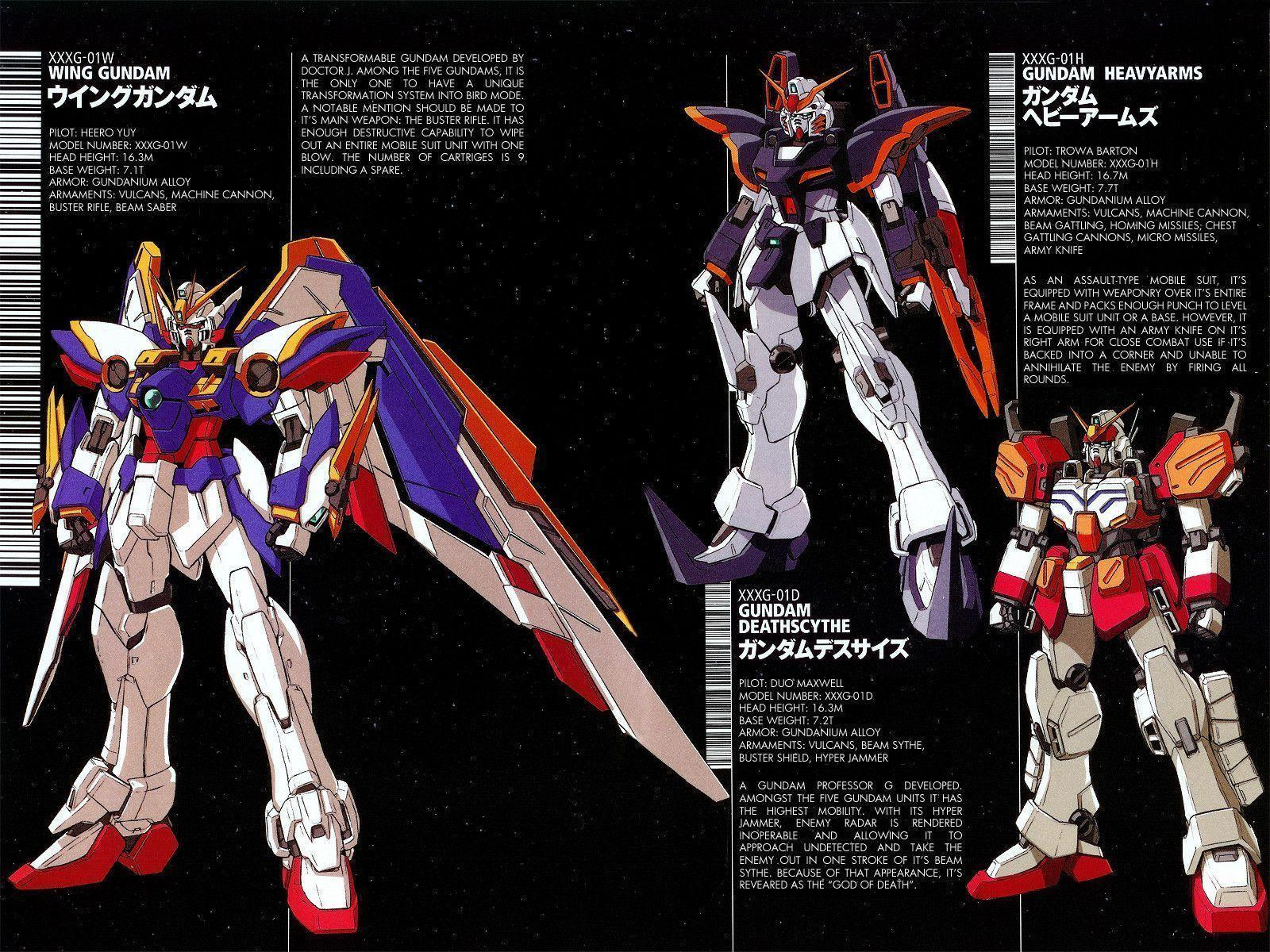 Animals In Suits Wallpaper Gundam Wing Endless Waltz Wallpapers Wallpaper Cave