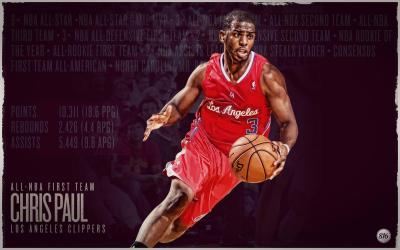 CP3 Wallpapers - Wallpaper Cave