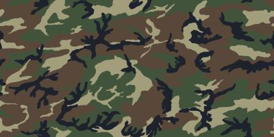Camouflage Desktop Wallpapers - Wallpaper Cave