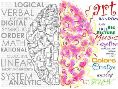 Left Brain Right Brain Wallpapers - Wallpaper Cave