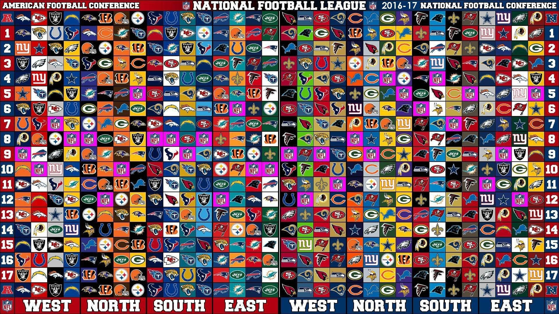 Nfl Nfl Teams Wallpaper 2017 ①