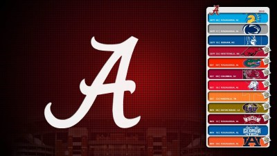 Auburn Wallpapers ·①