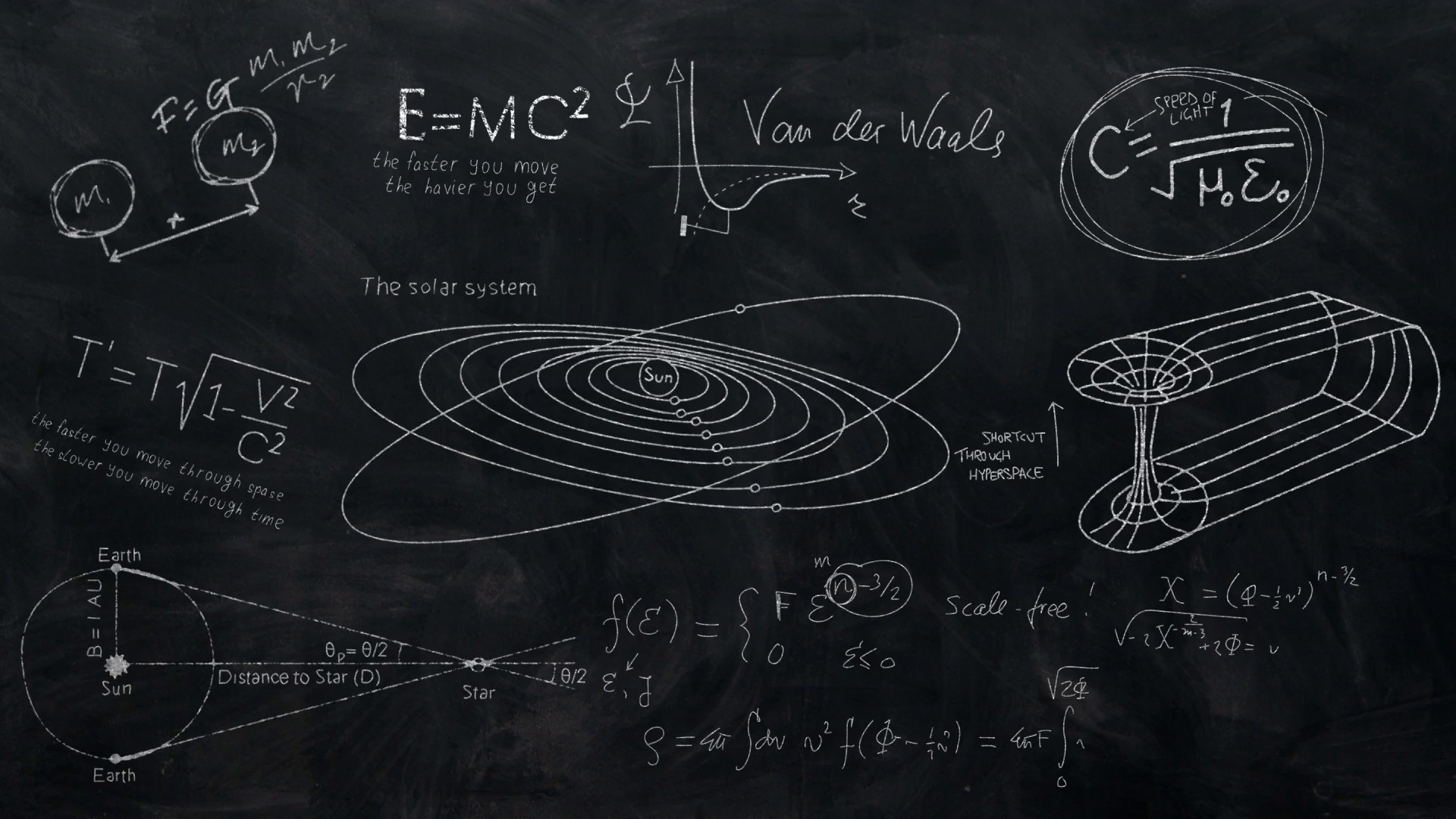 Black Hole Wallpaper Android Chalk Board Background 183 ① Download Free Full Hd