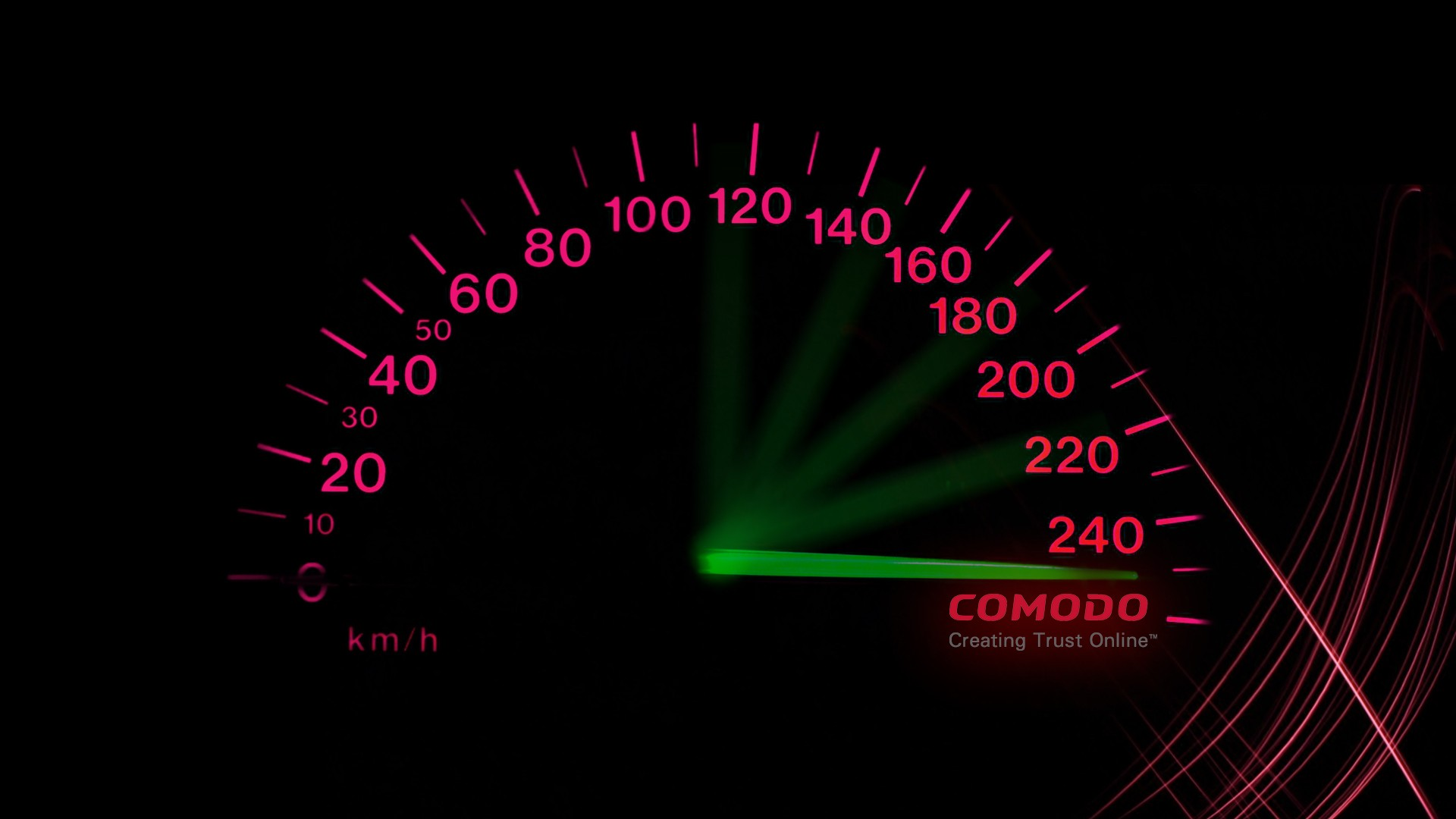 Retro Car Home Wallpaper Comodo Internet Trust Online Speedometer Wallpapers Hd