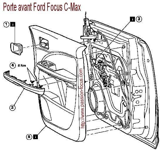 Daewoo Schema moteur
