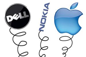 Технологические бренды