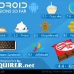 Android OS — самая популярная мобильная ОС