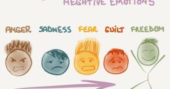 freedom-negative-emotions-880x470