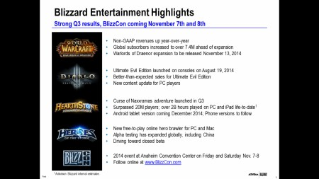 History Of Activision Blizzard