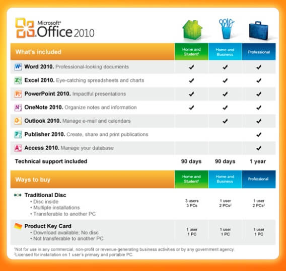 download microsoft home and business 2010 free