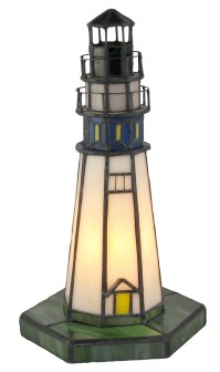Lighthouse lamps - Lighting Placement from Interior ...