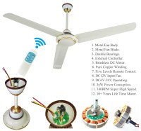 10 benefits of Bldc ceiling fan | Warisan Lighting