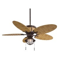 Unique ceiling fans - 20 variety of styles and types ...