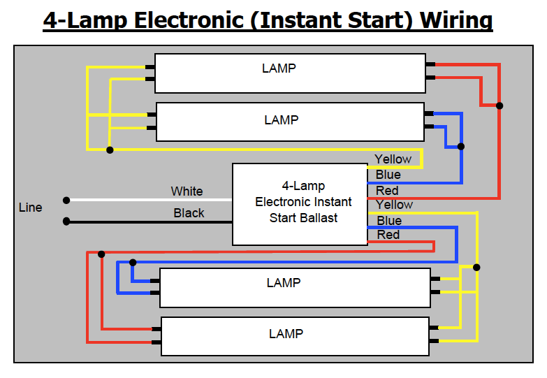 fluorescent bulbs t8 ballast wiring diagram