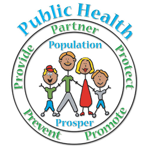 WHO Healthy Environments for Children Alliance iEnvironment - resume clip art