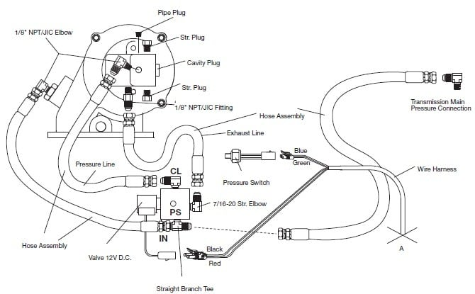 John Deere F525 Wiring Diagram - Somurich