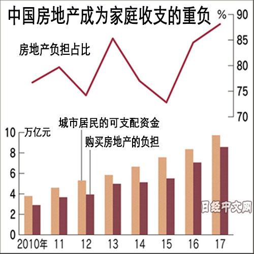 2015-05-05-china-real-estate
