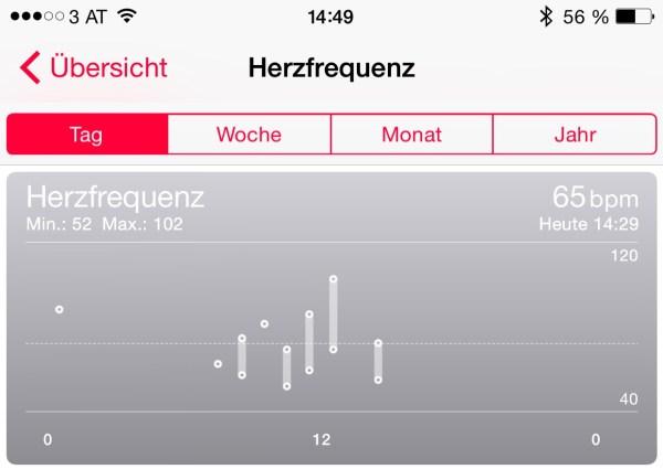 Fehlende Daten, Fabian Geissler, Hack4Life