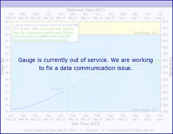 weather buffalo river mn