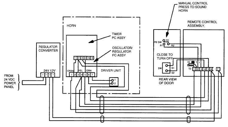 2002 mercedes c240 fuse box layout