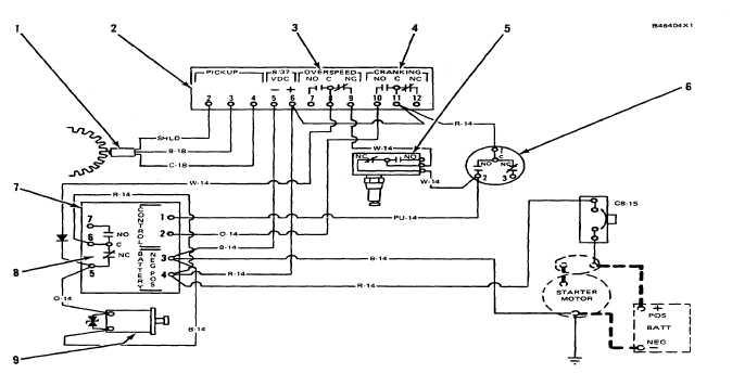 block diagram latex online