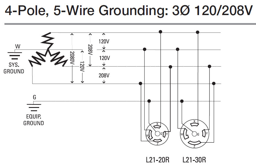 L21 20r Wiring Diagram - Nine.ineedmorespace.co • Nema L Wiring Diagram on nema l21-20r grainger, nema plug configurations twist lock, nema l21-20p, nema l5-20, nema l21-30r,
