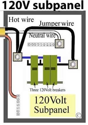 How to change 120 Volt subpanel to 240 Volt subpanel