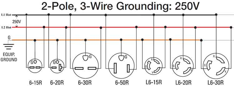 240 wiring diagram from 3 wire to a 20a 4 prong plug