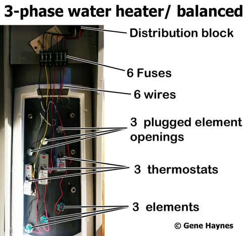 3-phase water heater