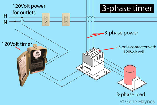 3 Phase Contactor Coil Wiring Diagram Wiring Diagram 2019