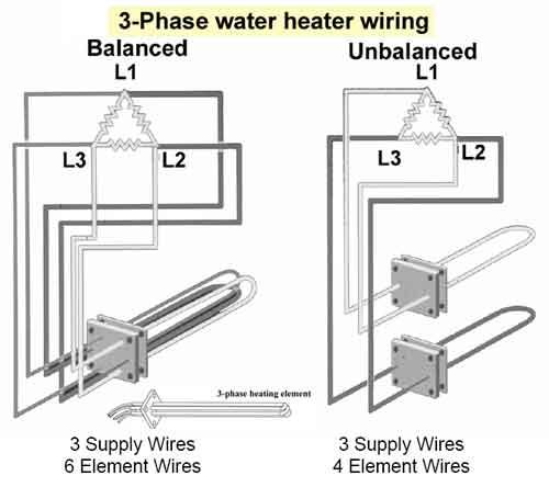 3 Phase Heating Element Wiring Diagram Schematic - 25