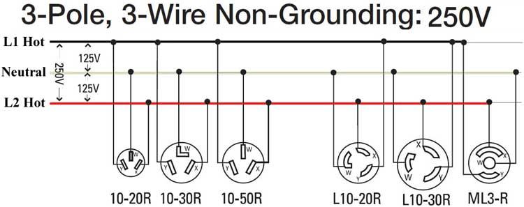 2 pole 3 wire grounding diagram