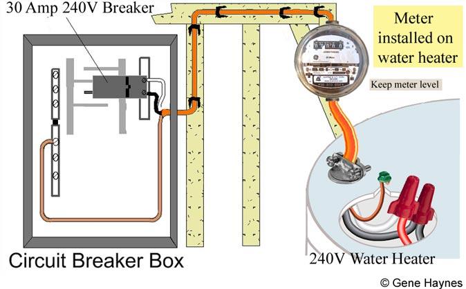 Furnace 110 Volt Wiring Wiring Diagram