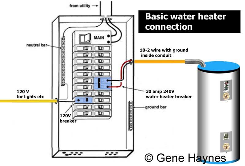 Generator Transfer Switch Wiring Diagram Wiring Diagrams