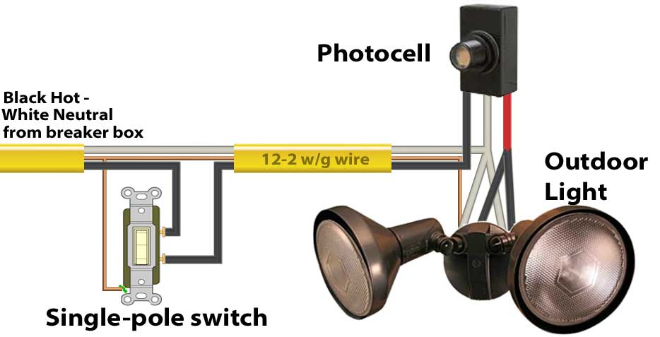 Wiring A Photocell Index listing of wiring diagrams