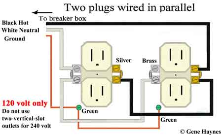 Color code for residential wire/ how to match wire size and circuit