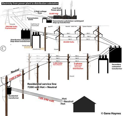 High Voltage Single Phase Transformer Wiring - Wiring Diagrams