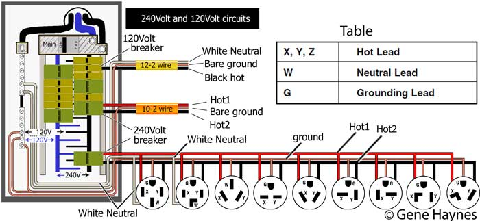 Nema 650r Receptacle Wiring Diagram