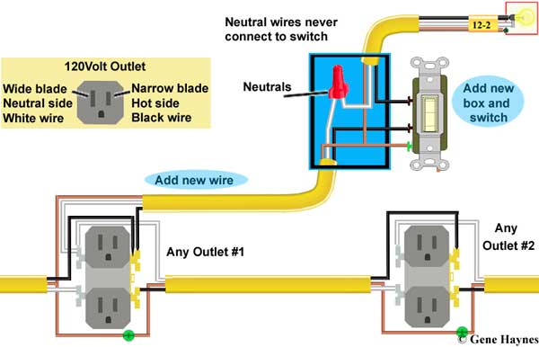 How to Replace outlet with combo switch