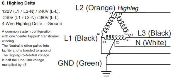 High Leg Delta Wiring Diagram - Nlomekuqrxsouthdarfurradioinfo \u2022