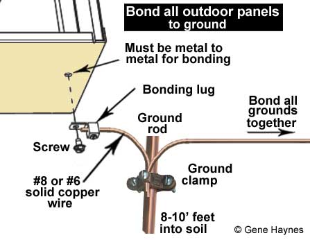 How to bond electric panel