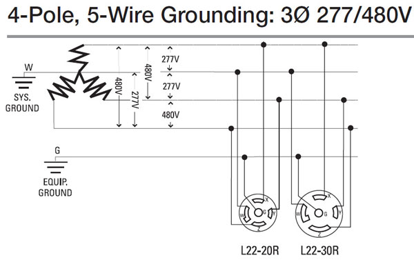 480v Wiring Diagram - Wwwcaseistore \u2022