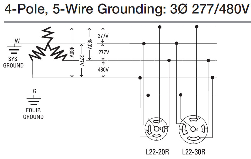 220v 5 wire diagram