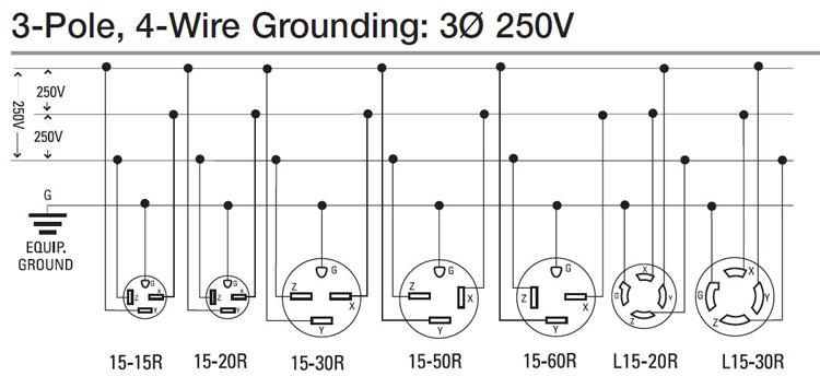 amazing 240v 1 phase wiring diagram 100v 1 phase wiring diagram single phase motor schematic 240v 1 phase wiring diagram 100v 1 phase wiring diagram wiring diagrams ⊚