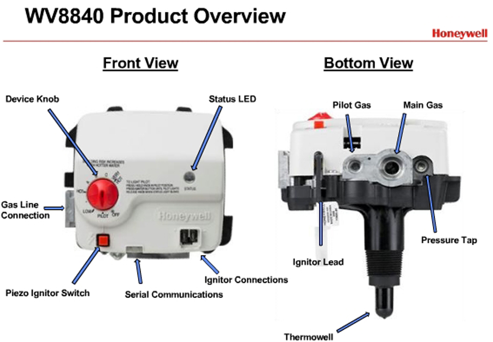 How to replace Honeywell Gas control valve
