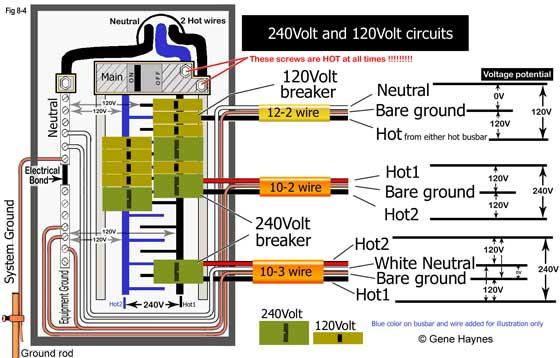 125 Amp Wiring Diagram - Wiring Diagram Progresif