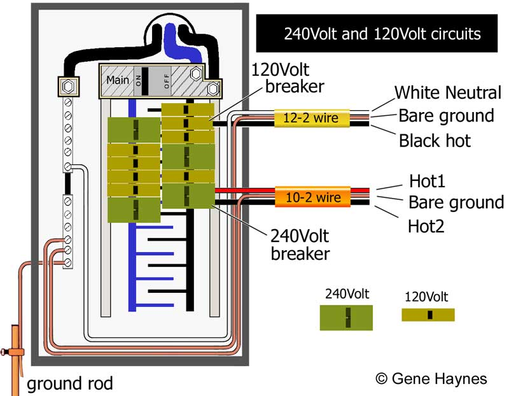 Home Wiring 220v Circuit Wiring Diagram 2019