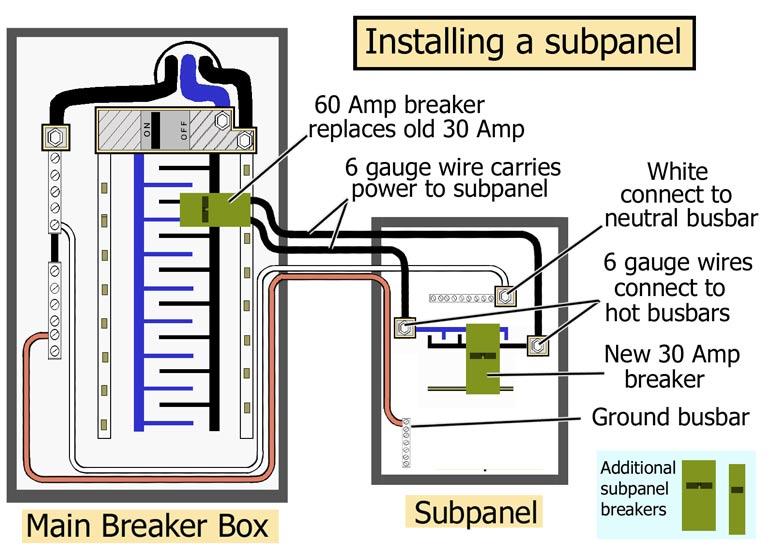 110v Circuit Breaker Wiring Diagram Wiring Diagram